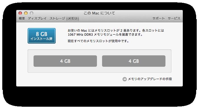 iMacメモリ8G認識